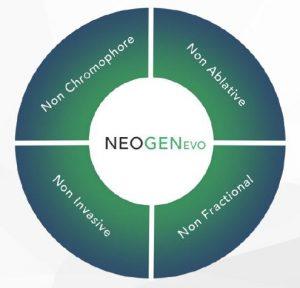 neogenevo-non-invasive